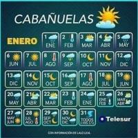 Las cabañuelas: así se pronostica el clima en México desde la antigüedad