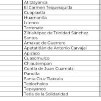 ¿Cuál será el precio máximo del Gas Lp en Tlaxcala?
